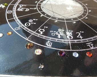 Decorative Astrology Birth Chart