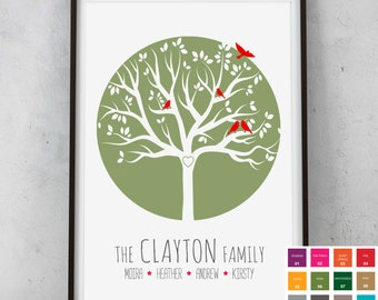 Personalised Family Tree Print Picture - Wedding Birthday Engagement Anniversary Gift Present