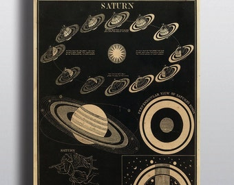 Antique Astronomy Print Saturn Space Poster Art Print Outer Space Planets Home Decor Wall Art Illustration Large Poster Solar System
