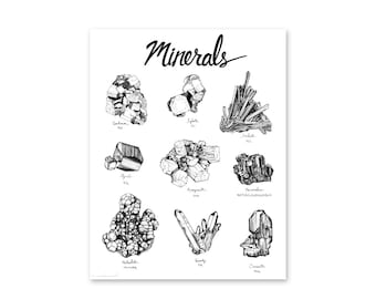 11x14 Minerals Poster / Archival Geological Print