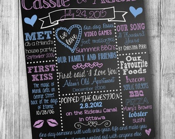 Wedding Love Story Chalkboard - Customized - Engagement - bridal shower chalk board