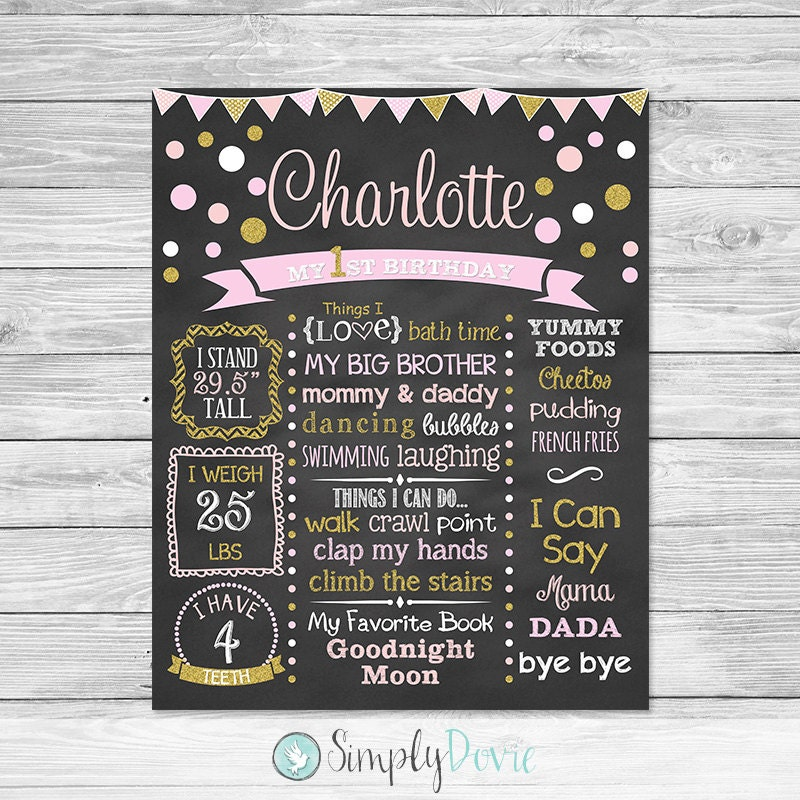 First birthday chalkboard printable chic polka dot birthday for First birthday chalkboard printable