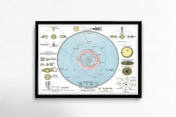 solar system poster vertical - photo #15