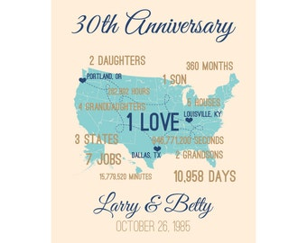30th Anniversary Gift for Parents, Anniversary Gift for Her, Anniversary Gift for Husband, Anniversary Gift for Wife, Personalized Custom