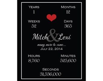 1st Anniversary Gift for Man, 1st Anniversary Gift for Husband, 1st Anniversary Gift for Her, Personalized Relationship Time, Custom Print
