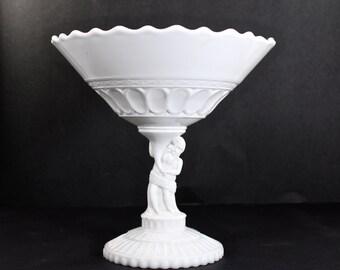 Atterbury milk glass Atlas compote