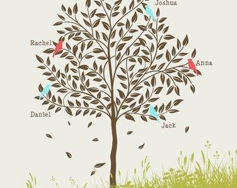 GRANDMA gift - NANA personalized print - Custom Gift for Grandmother - Birthday - Mother's Day - Christmas - Grandkids Names  colors  8 x 10