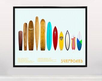 Evolution of the Surfboard - Surf Art - Surf History - Surf Poster - Surfer - Beach - Ocean - Wave - Curl - Pipeline - Hawaii - Vintage Surf