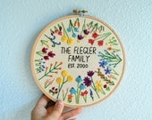 Family Name in a Field of Wildflowers Embroidery Hoop - Custom Sign - Floral Anniversary by BreezebotPunch - Floral Wreath