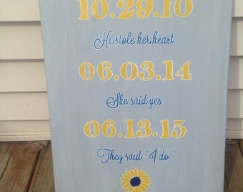"""Wedding Engagement Anniversary Dates Sign - Custom Dates and Colors - 16 x 20"""""""