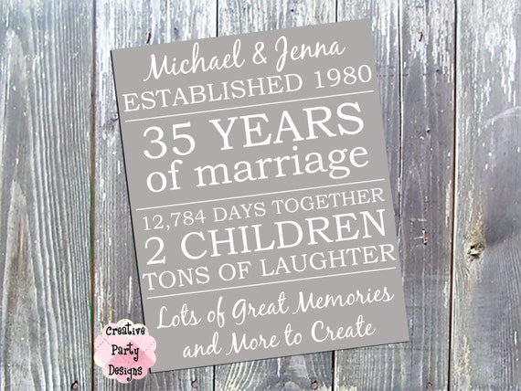 Gift Ideas For Parents 35th Wedding Anniversary : Anniversary Gift for Parents - Gift for Husband or Wife - Wedding ...