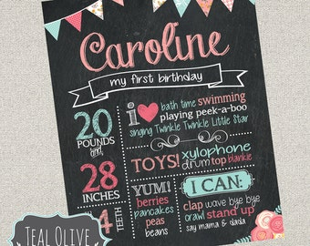 Chic Chalkboard Birthday Sign - Girl First Birthday ChalkBoard Poster - Vintage Shabby Chic - Birthday Sign - DIGITAL FILE