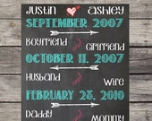 Cute BABY PREGNANCY ANNOUNCEMENT We're Expecting Poster Chalkboard Sign Boyfriend Girlfriend Husband Wife Daddy Mommy Important Dates 11x14