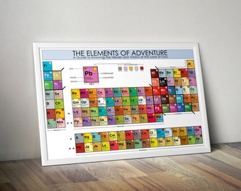 Elements of Aventure: Periodic Table Poster // Infographic Chart of Major and Minor Characters
