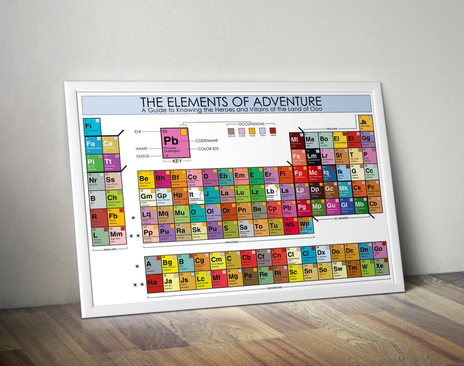 Elements of aventure periodic table poster infographic zoom gamestrikefo Choice Image