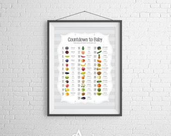 Pregnancy Poster with Weekly Size Estimates and Food Comparison -- Printed and Digital Options