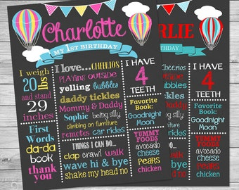 Hot Air Balloon First Birthday Chalkboard Poster of Favorite Things Printable- Up, up and away First Birthday Chalkboard Sign