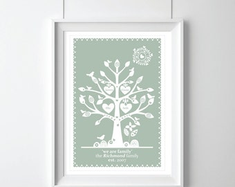 Family Tree Print. Bespoke Family Tree Print. Personalised Wall Art. Anniversary Print. Giclee Print. Made to Order