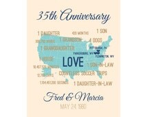 35th Wedding Anniversary Gift Ideas Uk : 35th Wedding Anniversary Gift, 35 Wedding Anniversary Gift, 35th ...