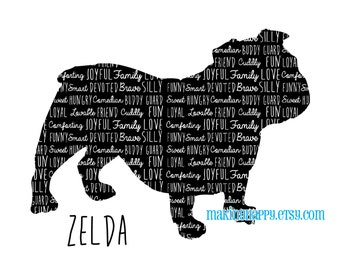 CHOOSE YOUR BREED Personalized Dog Traits Print