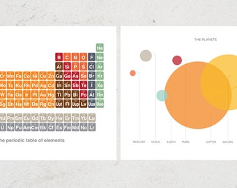 2017 Updated Periodic Table + Planets Science Art Print Set