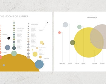 Moons of Jupiter + Planets Science Art Print Set