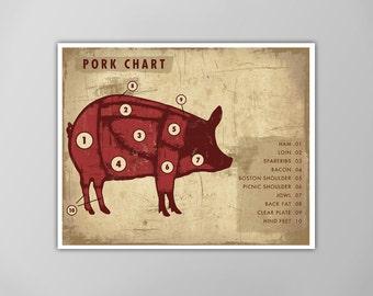 Pork Meat Chart Art Print, Rustic Pig Meat Chart, Pork Chart Art Print, Cooking Print, Kitchen Decor Art Print Poster, Meat Cuts Pig, Pork