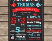 Nautical 1st Birthday Chalkboard Poster - Nautical Birthday Party - Nautical Chalkboard - Instant Download & Edit in Adobe Reader at home