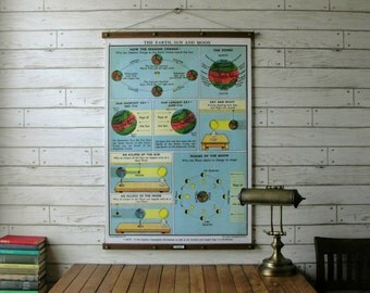 Vintage Pull Down Science Chart Reproduction with Canvas Print and Oak Wood and Brass Hanger / Earth, Sun & Moon