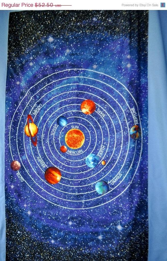 solar system blankets - photo #8