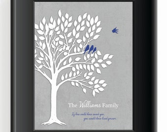 In Loving Memory of Baby - Family Tree - Infant Loss - Memorial Tribute -Death of Loved One - Miscarriage - 8x10 Print - Other colors