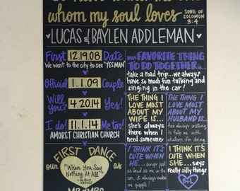 Custom Hand-Painted 20x30 LOVE STORY CHALKBOARD Inspired Sign | Wedding Day Signage | Ceremony | Program | Engagement Shower/Party