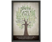 Personalized Family Tree Art, Grandparents Anniversary, Gift for Parents, Custom Family Tree Print for 40th Wedding Anniversary Gift MO1319P
