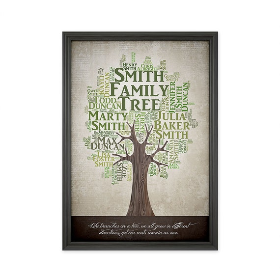 Personalized family tree art grandparents by kinandcaboodle for Family tree gifts personalized