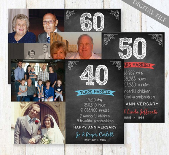 40th Wedding Anniversary Gifts For Wife: 40th Anniversary Gift For Wife Husband Or Best Friends 45th