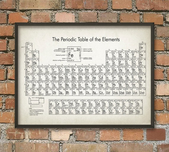 Periodic Table Of Elements Wall Art Poster   Chemistry Chart   Back To  School Student Gift Idea