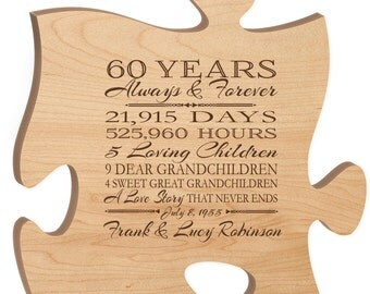 60th Wedding Anniversary Gift Ideas For Friends : ... to Gifts Ideas Images.Download 30 60th Anniversary GiftsHD Wallpapers