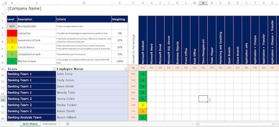 Microsoft excel feuille de calcul employ personnel bureau - Liste family office france ...