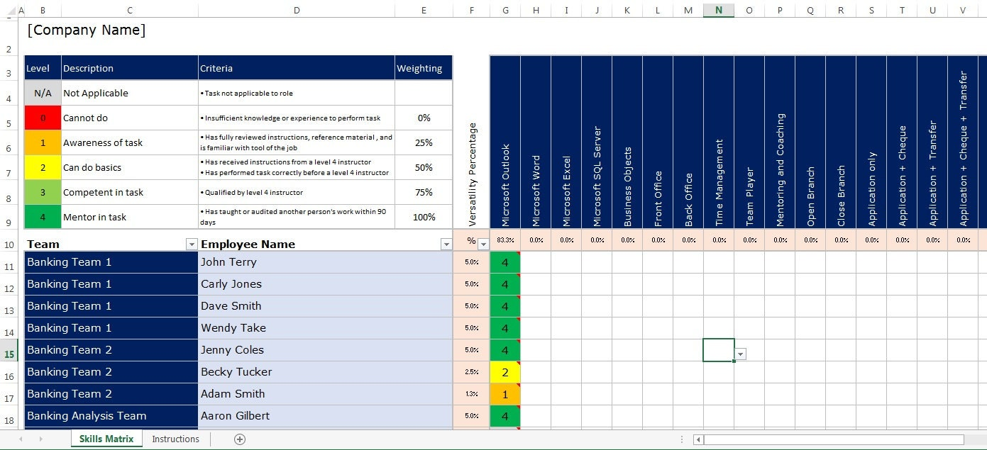 employee skills matrix template excel