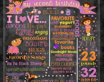 "Dora the Explorer Birthday Stat ""Chalkboard""(digital poster)"