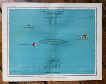 1908 solar system chart original antique celestial astronomy print