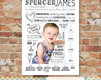 Custom First Birthday Poster - Year in Review / Year wrap up / Memory Card / Keepsake