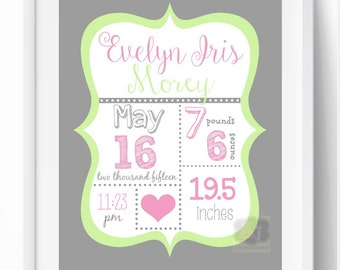 Printable Baby Stats Wall Art- Personalized Baby Name Wall Art- Birth Announcement Wall Art- Nursery Wall Decor - Unique baby gift
