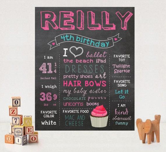 1st 2nd 3rd 4th Birthday Chalkboard Poster Sign Digital
