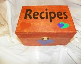 Personalizable Recipe Box