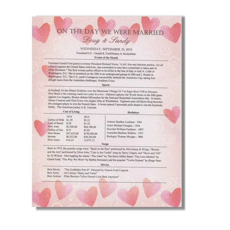 Wedding Anniversary Gift For Parents Indian Law : Anniversary Gift for Parents or In Laws Party Decoration