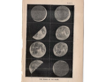 1872 PHASES of the MOON print original anitque celestial astronomy lithograph