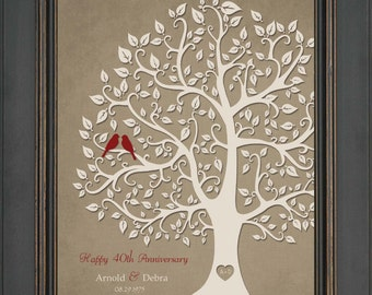 40th Anniversary Gift for Parents - 8x10 Print - 40th Ruby Anniversary print - Personalized Wedding Anniversary Sign- 50th - Other colors