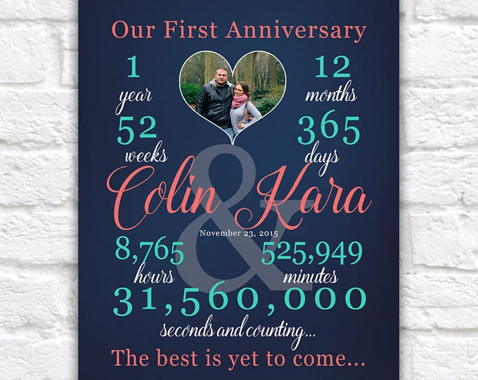 Anniversary Present For Boyfriend, Customized for You Gifts Wife, Husband, First Anniversary, Paper Gift Ideas for Anniversary Photo   WF375