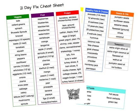 21 day cheat sheet